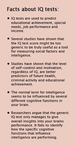 Facts about IQ-Test